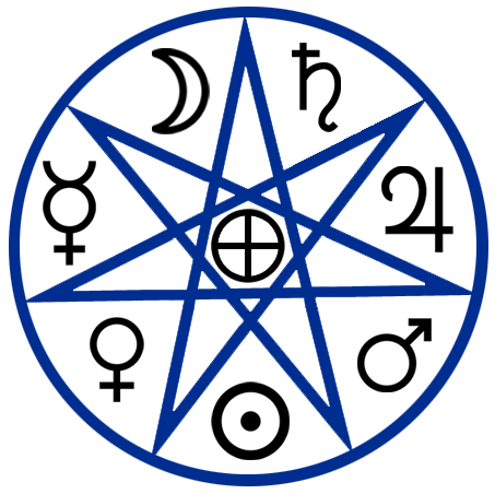 Septagram%20%28with%20astrology%20icons%29.png